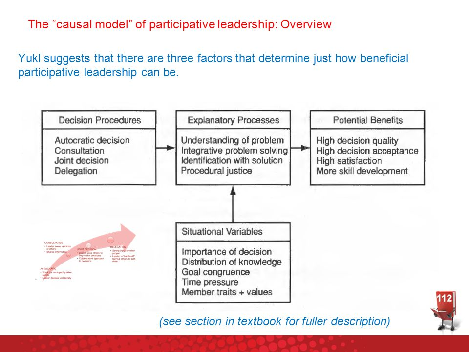 """The """"causal model"""" of participative leadership: Overview Yukl suggests that there are three factors that determine just how beneficial participative l"""