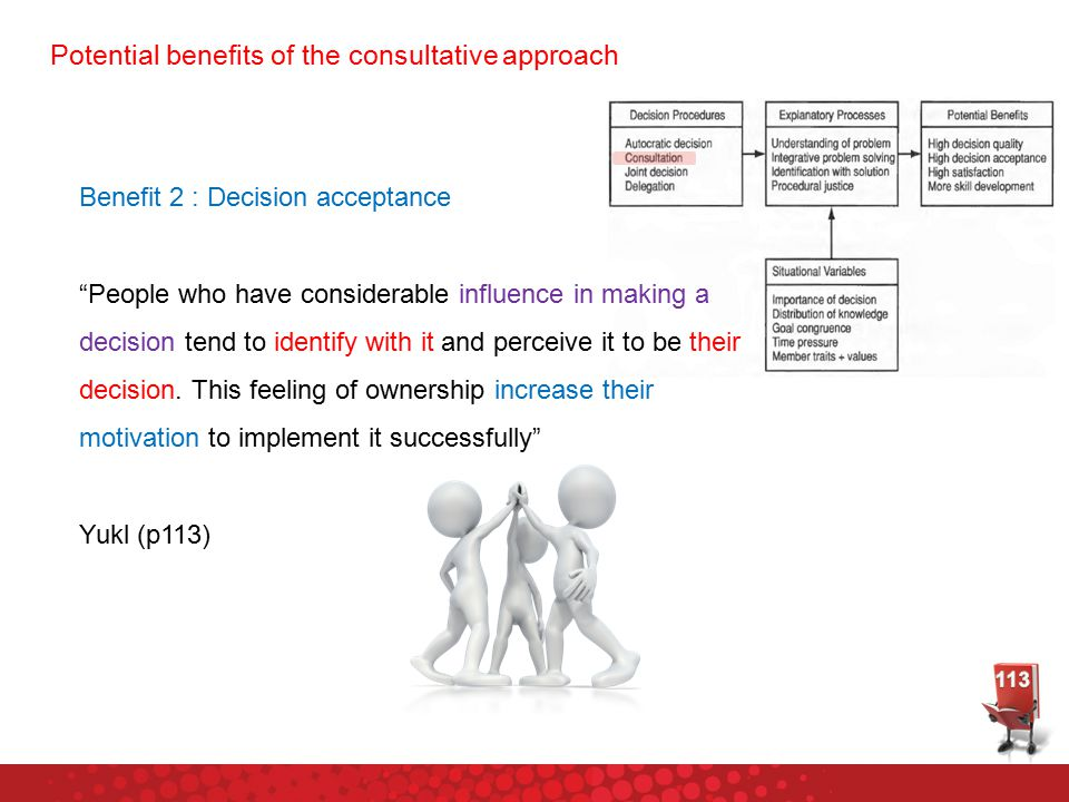 Potential benefits of the consultative approach Benefit 2 : Decision acceptance People who have considerable influence in making a decision tend to identify with it and perceive it to be their decision.