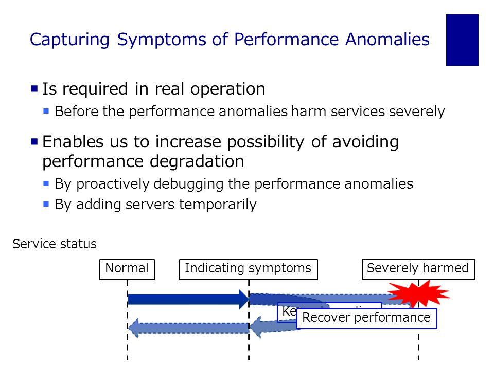Capturing Symptoms of Performance Anomalies  Is required in real operation  Before the performance anomalies harm services severely  Enables us to increase possibility of avoiding performance degradation  By proactively debugging the performance anomalies  By adding servers temporarily Service status NormalSeverely harmed Keep degrading Recover performance Indicating symptoms