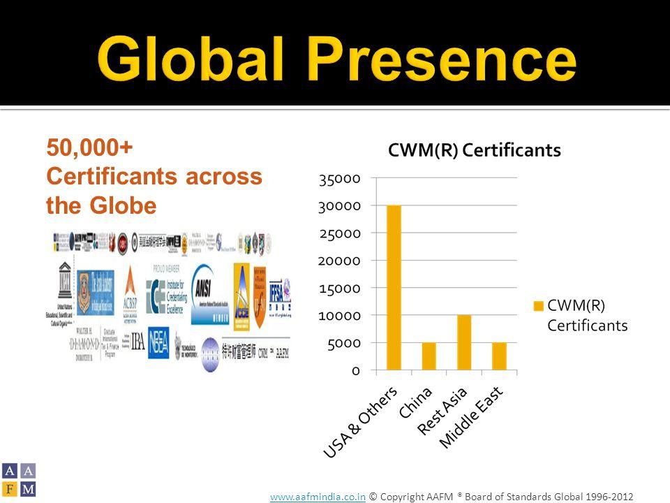 www.aafmindia.co.inwww.aafmindia.co.in © Copyright AAFM ® Board of Standards Global 1996-2012 50,000+ Certificants across the Globe