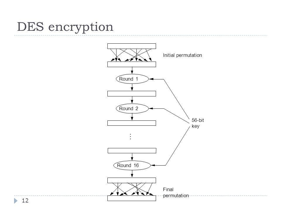 DES encryption 12 Initial permutation Round 1 Round 2 Round 16 56-bit key Final permutation …