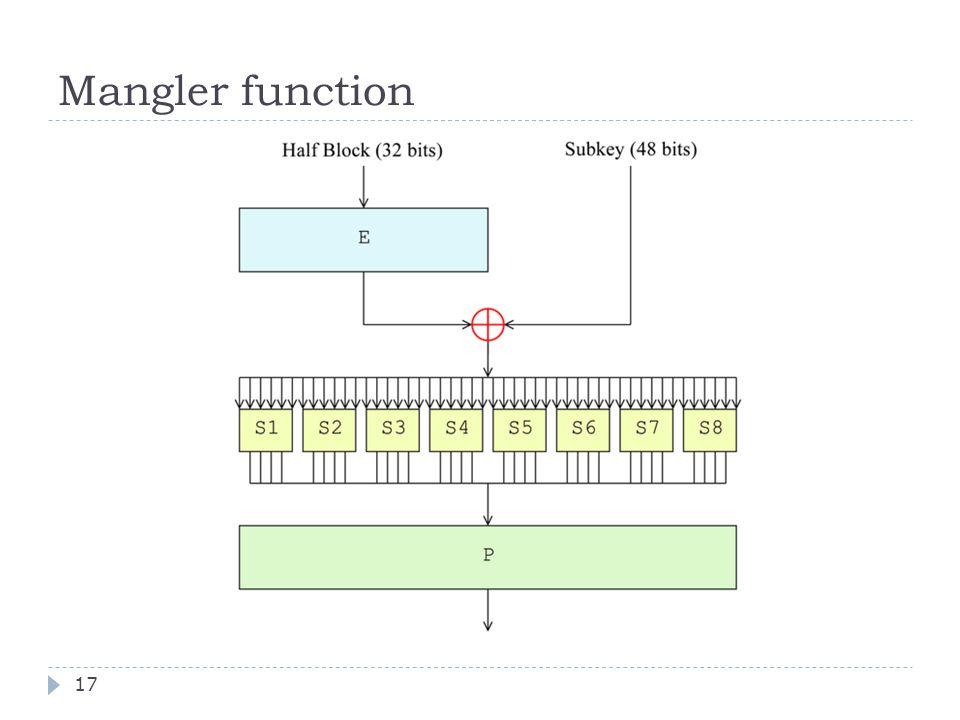 Mangler function 17