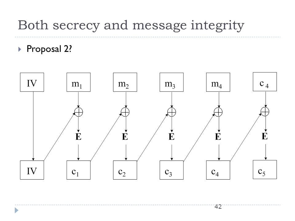 Both secrecy and message integrity  Proposal 2 42