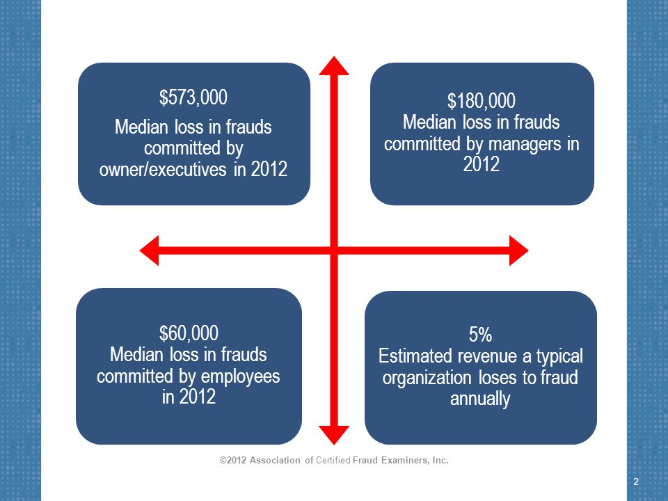 2 $573,000 Median loss in frauds committed by owner/executives in 2012 $180,000 Median loss in frauds committed by managers in 2012 $60,000 Median loss in frauds committed by employees in 2012 5% Estimated revenue a typical organization loses to fraud annually ©2012 Association of Certified Fraud Examiners, Inc.
