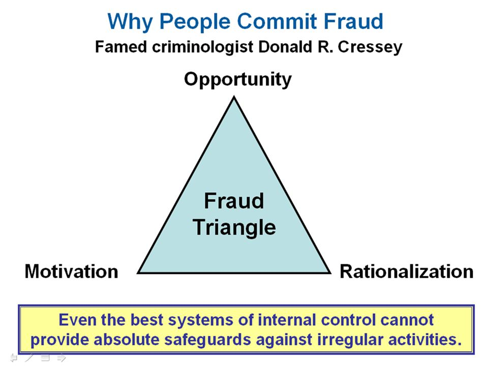 Executive Summary The presence of anti-fraud controls is notably correlated with significant decreases in the cost and duration of occupational fraud schemes.