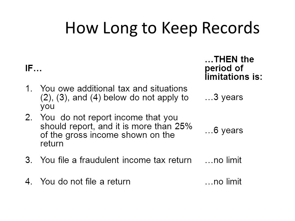 How Long to Keep Records IF… …THEN the period of limitations is: 1.You owe additional tax and situations (2), (3), and (4) below do not apply to you …3 years 2.You do not report income that you should report, and it is more than 25% of the gross income shown on the return …6 years 3.You file a fraudulent income tax return…no limit 4.You do not file a return…no limit