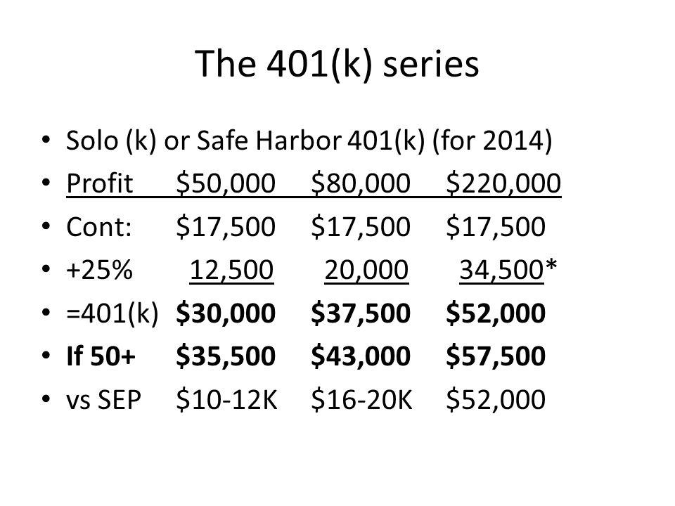 The 401(k) series Solo (k) or Safe Harbor 401(k) (for 2014) Profit$50,000$80,000$220,000 Cont:$17,500$17,500$17,500 +25% 12,500 20,000 34,500* =401(k)$30,000$37,500$52,000 If 50+$35,500$43,000$57,500 vs SEP$10-12K$16-20K$52,000