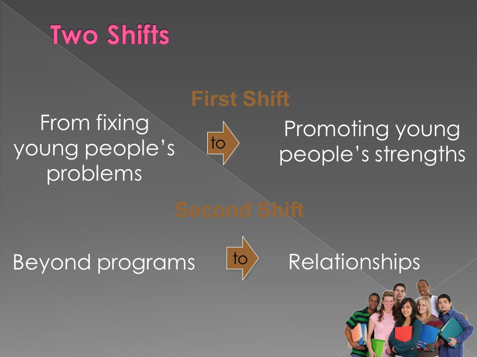 Beyond programs Relationships Second Shift From fixing young people's problems First Shift Promoting young people's strengths to