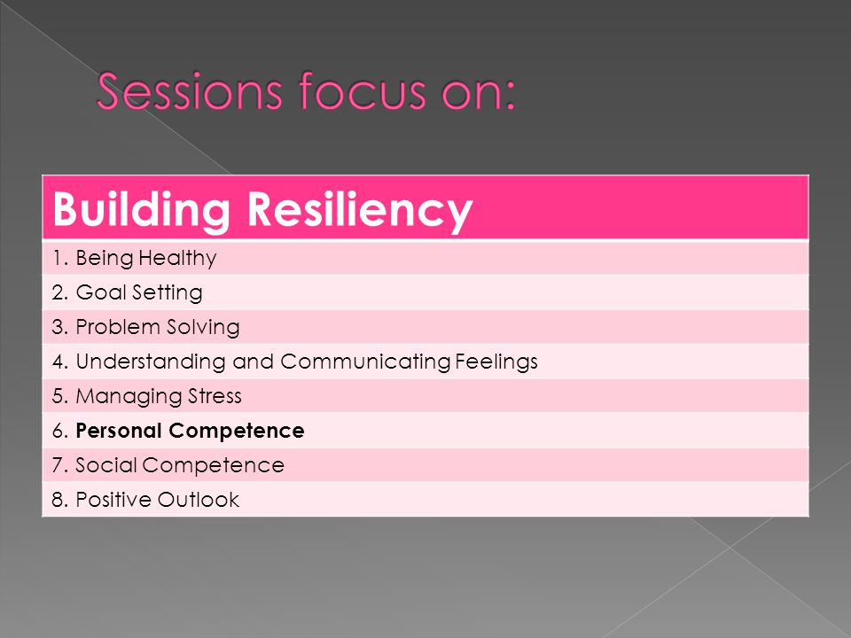 Building Resiliency 1. Being Healthy 2. Goal Setting 3.
