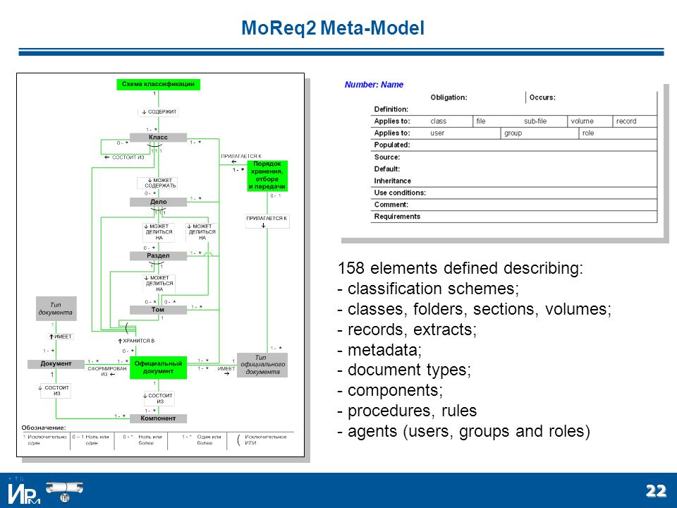 22 MoReq2 Meta-Model 158 elements defined describing: - classification schemes; - classes, folders, sections, volumes; - records, extracts; - metadata; - document types; - components; - procedures, rules - agents (users, groups and roles)