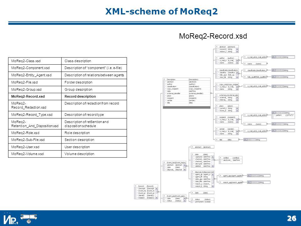 26 XML-scheme of MoReq2 MoReq2-Class.xsdClass description MoReq2-Component.xsdDescription of component (i.e.