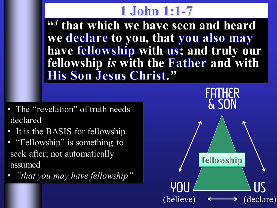 The revelation of truth needs declared It is the BASIS for fellowship Fellowship is something to seek after; not automatically assumed that you may have fellowship The revelation of truth needs declared It is the BASIS for fellowship Fellowship is something to seek after; not automatically assumed that you may have fellowship YOU US FATHER & SON (declare)(believe)