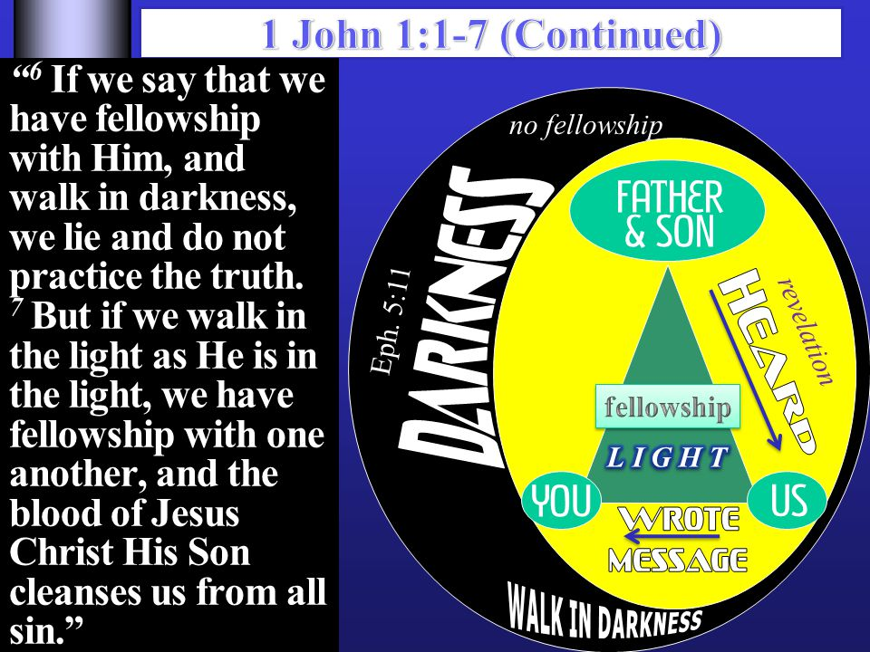 6 If we say that we have fellowship with Him, and walk in darkness, we lie and do not practice the truth.