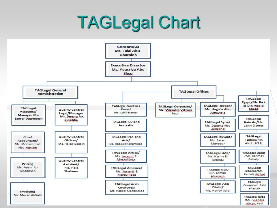TAGLegal Chart