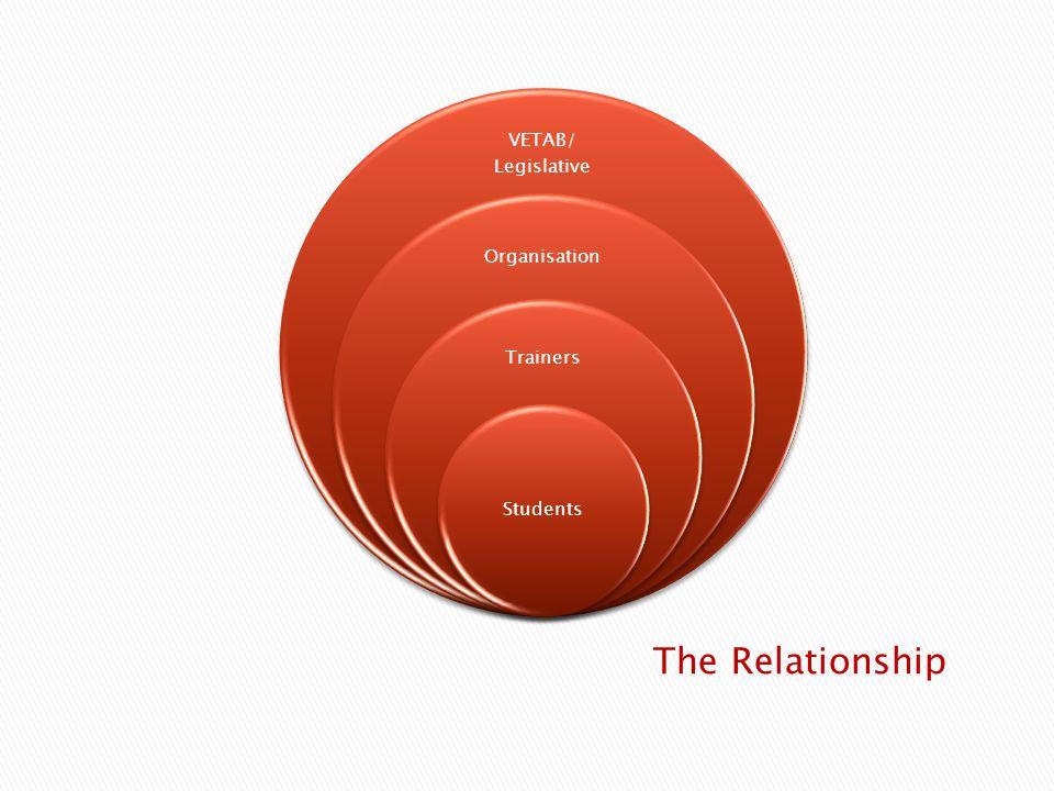 VETAB/ Legislative Organisation Trainers Students