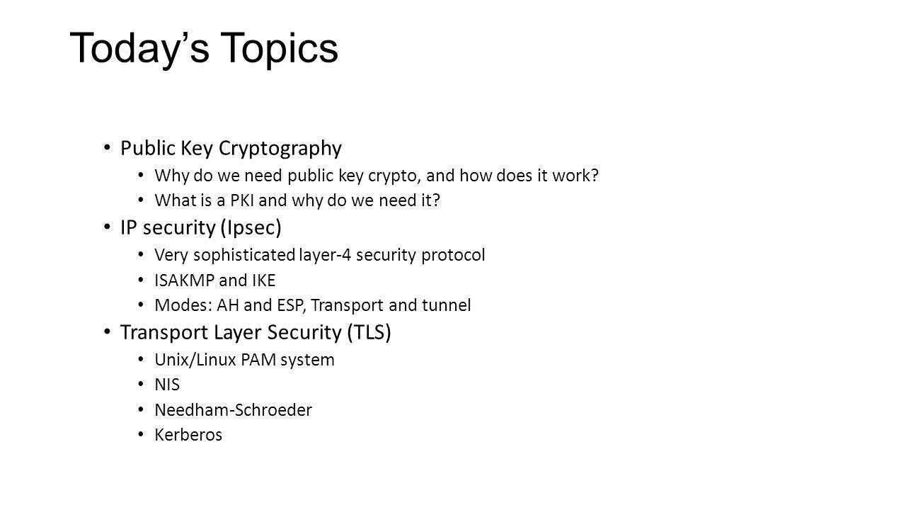 Public Key Crypto Diffie-Hellman RSA PKI