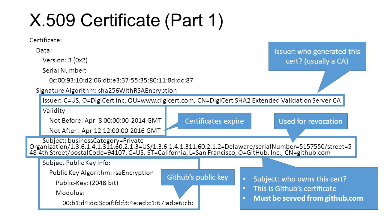X.509 Certificate (Part 1) Certificate: Data: Version: 3 (0x2) Serial Number: 0c:00:93:10:d2:06:db:e3:37:55:35:80:11:8d:dc:87 Signature Algorithm: sha256WithRSAEncryption Issuer: C=US, O=DigiCert Inc, OU=www.digicert.com, CN=DigiCert SHA2 Extended Validation Server CA Validity Not Before: Apr 8 00:00:00 2014 GMT Not After : Apr 12 12:00:00 2016 GMT Subject: businessCategory=Private Organization/1.3.6.1.4.1.311.60.2.1.3=US/1.3.6.1.4.1.311.60.2.1.2=Delaware/serialNumber=5157550/street=5 48 4th Street/postalCode=94107, C=US, ST=California, L=San Francisco, O=GitHub, Inc., CN=github.com Subject Public Key Info: Public Key Algorithm: rsaEncryption Public-Key: (2048 bit) Modulus: 00:b1:d4:dc:3c:af:fd:f3:4e:ed:c1:67:ad:e6:cb: Issuer: who generated this cert.