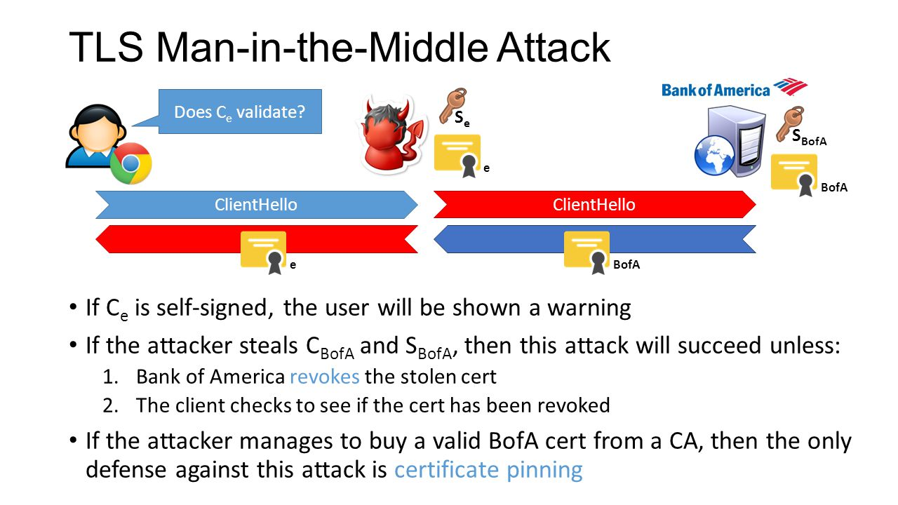 TLS Man-in-the-Middle Attack BofAe S BofA SeSe ClientHello BofA e If C e is self-signed, the user will be shown a warning If the attacker steals C Bof