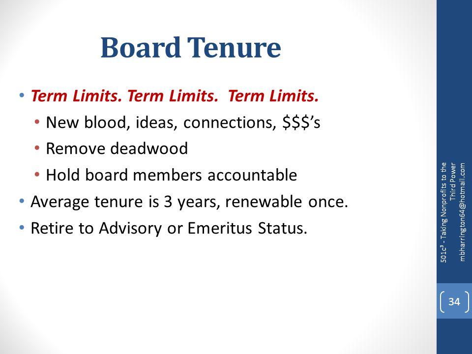 Board Tenure Term Limits. Term Limits. Term Limits.