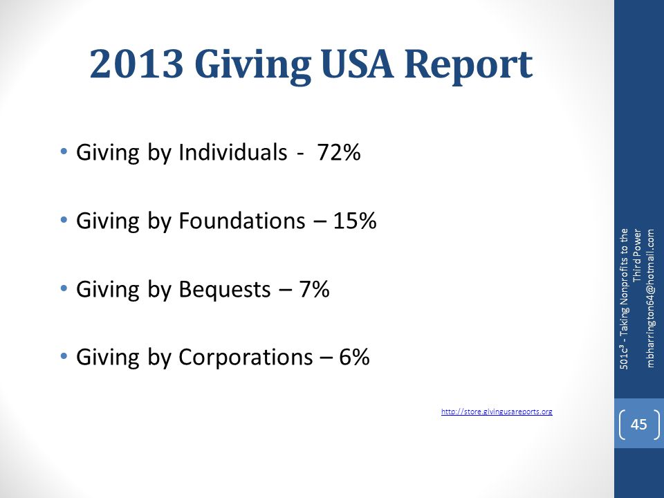 2013 Giving USA Report Giving by Individuals - 72% Giving by Foundations – 15% Giving by Bequests – 7% Giving by Corporations – 6% http://store.givingusareports.org 501c³ - Taking Nonprofits to the Third Power mbharrington64@hotmail.com 45