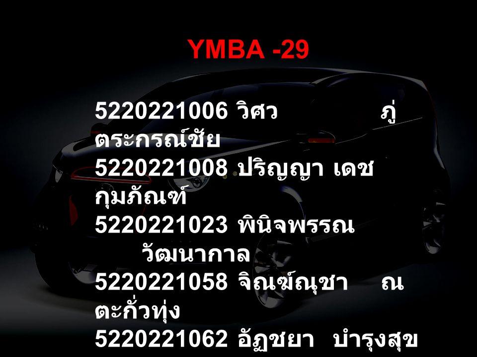 5220221006 วิศว ภู่ ตระกรณ์ชัย 5220221008 ปริญญา เดช กุมภัณฑ์ 5220221023 พินิจพรรณ วัฒนากาล 5220221058 จิณฆ์ณุชา ณ ตะกั่วทุ่ง 5220221062 อัฏชยา บำรุงสุข YMBA -29