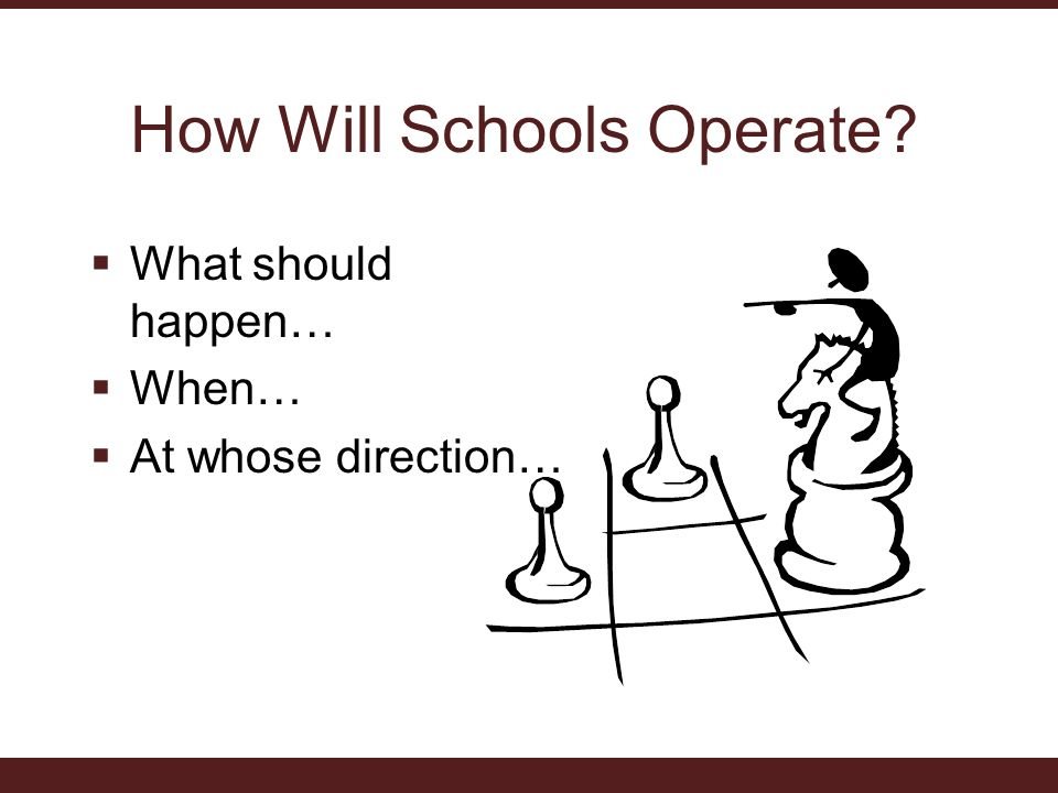 How Will Schools Operate  What should happen…  When…  At whose direction…