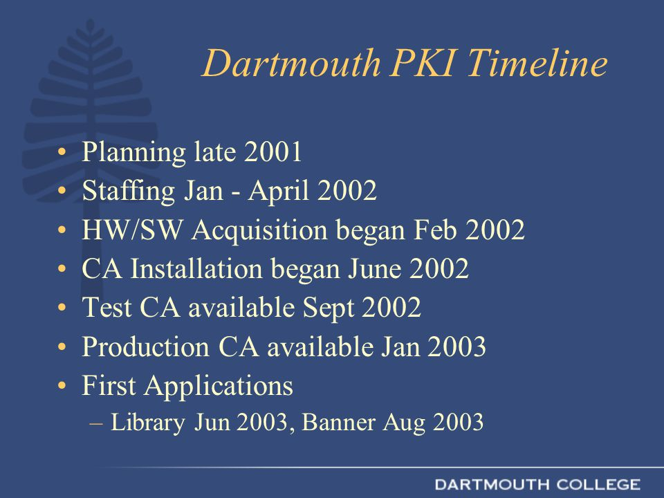 Dartmouth PKI Timeline Planning late 2001 Staffing Jan - April 2002 HW/SW Acquisition began Feb 2002 CA Installation began June 2002 Test CA available Sept 2002 Production CA available Jan 2003 First Applications –Library Jun 2003, Banner Aug 2003