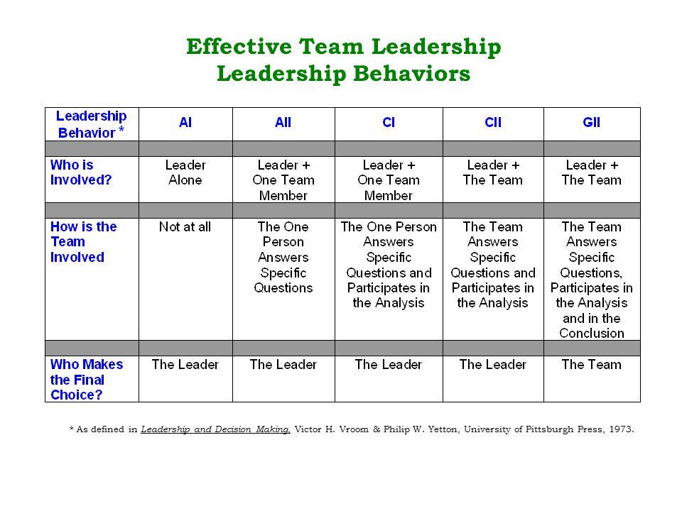 Effective Team Leadership Leadership Behaviors * As defined in Leadership and Decision Making, Victor H.