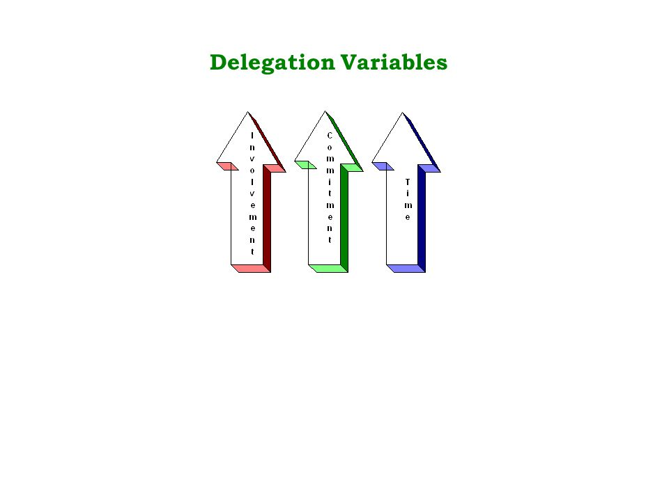Delegation Variables