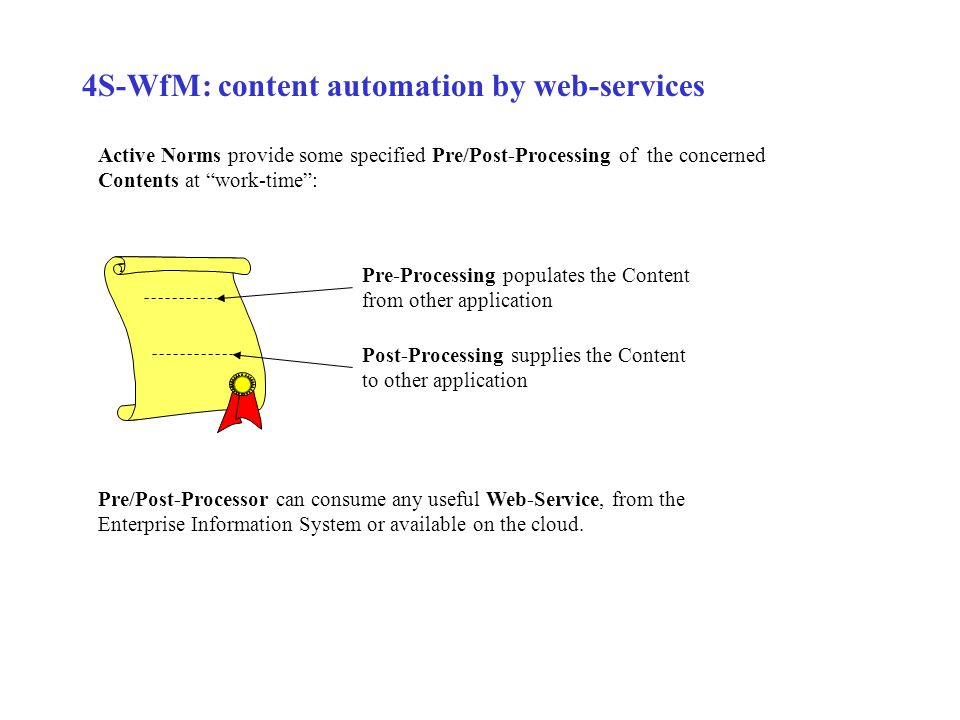 4S-WfM: content automation by web-services Pre-Processing populates the Content from other application Post-Processing supplies the Content to other application Active Norms provide some specified Pre/Post-Processing of the concerned Contents at work-time : Pre/Post-Processor can consume any useful Web-Service, from the Enterprise Information System or available on the cloud.
