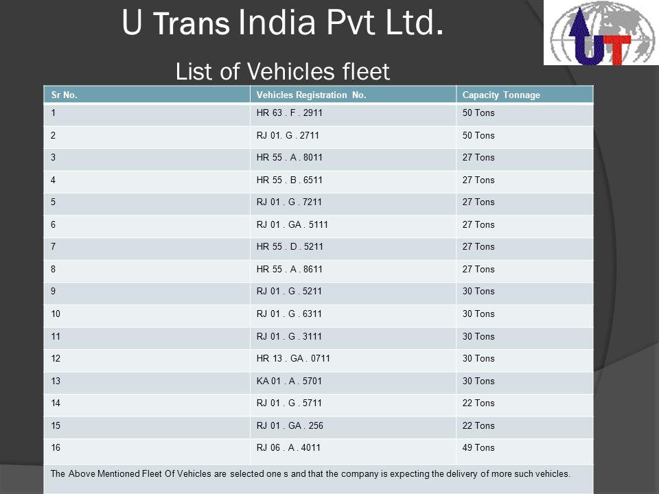 U Trans India Pvt Ltd.