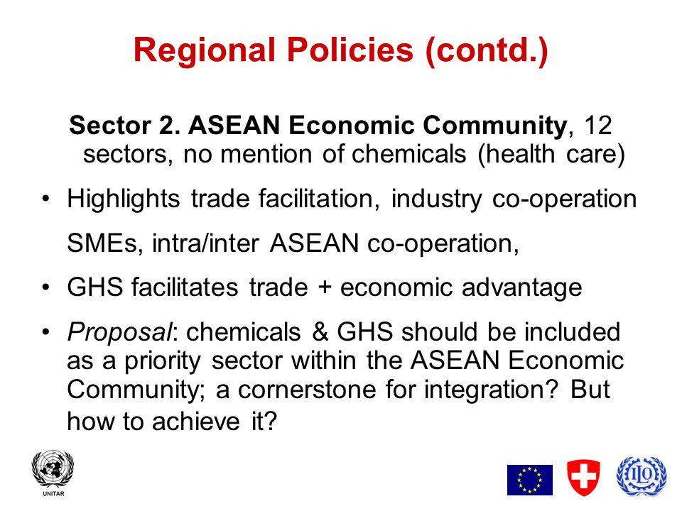 12 Regional Policies (contd.) Sector 2.