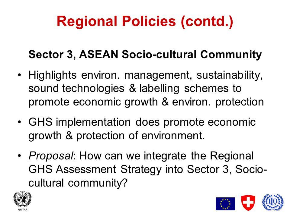 13 Regional Policies (contd.) Sector 3, ASEAN Socio-cultural Community Highlights environ.