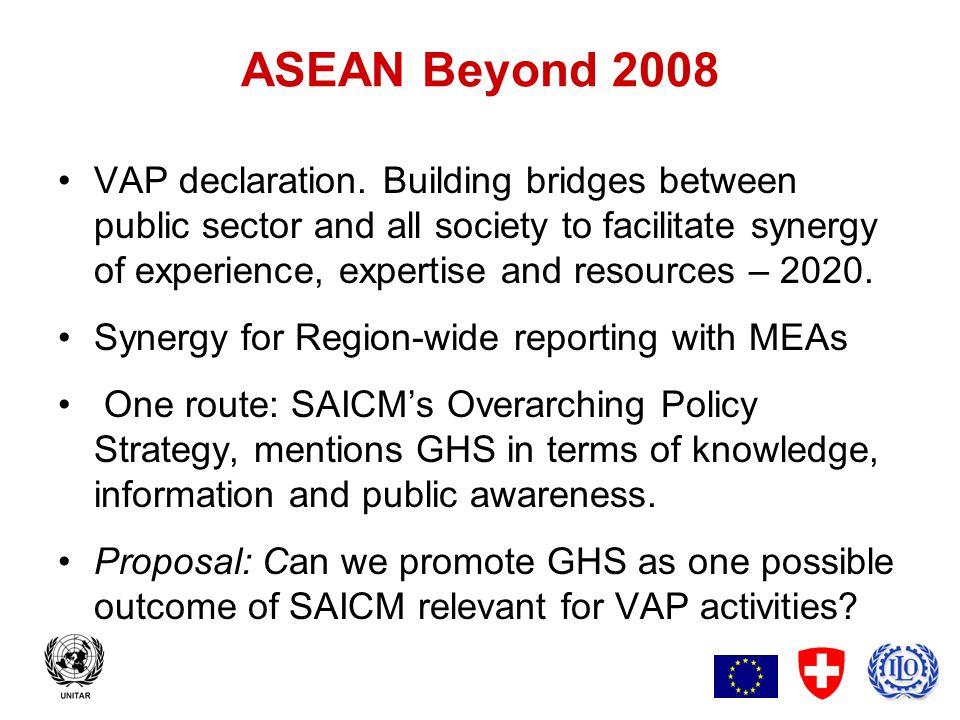 14 ASEAN Beyond 2008 VAP declaration.