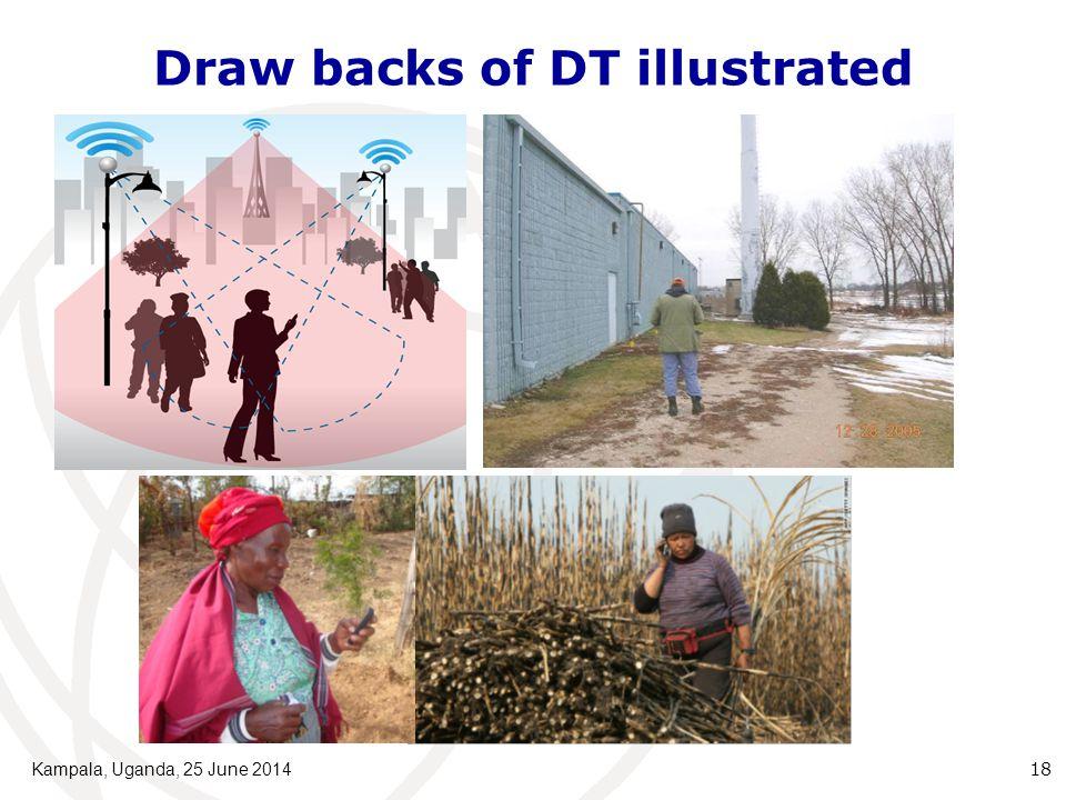 Draw backs of DT illustrated Kampala, Uganda, 25 June 2014 18