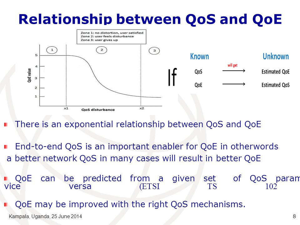 Relationship between QoS and QoE There is an exponential relationship between QoS and QoE End-to-end QoS is an important enabler for QoE in otherwords a better network QoS in many cases will result in better QoE QoE can be predicted from a given set of QoS parameters and vice versa (ETSI TS 102 250-1) QoE may be improved with the right QoS mechanisms.