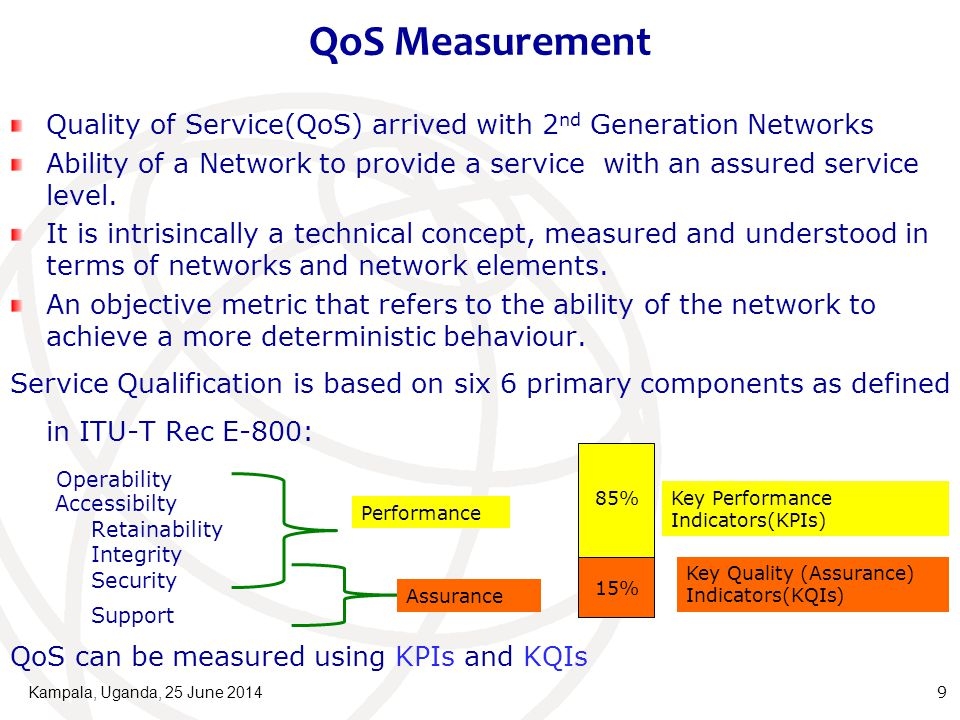 Relationship between NP and QoS Strong Correlation between NP and QoS In otherwords Poor Network Performance ultimately results to Poor QoS Kampala, Uganda, 25 June 2014 10 QoS aspects of service usage(ETSI TS 102 250-1) Network related QoS