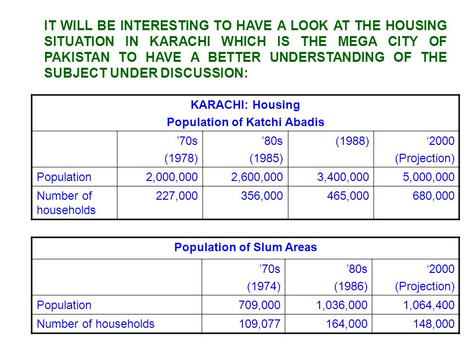 IT WILL BE INTERESTING TO HAVE A LOOK AT THE HOUSING SITUATION IN KARACHI WHICH IS THE MEGA CITY OF PAKISTAN TO HAVE A BETTER UNDERSTANDING OF THE SUBJECT UNDER DISCUSSION: KARACHI: Housing Population of Katchi Abadis '70s (1978) '80s (1985) (1988)'2000 (Projection) Population2,000,0002,600,0003,400,0005,000,000 Number of households 227,000356,000465,000680,000 Population of Slum Areas '70s (1974) '80s (1986) '2000 (Projection) Population709,0001,036,0001,064,400 Number of households109,077164,000148,000