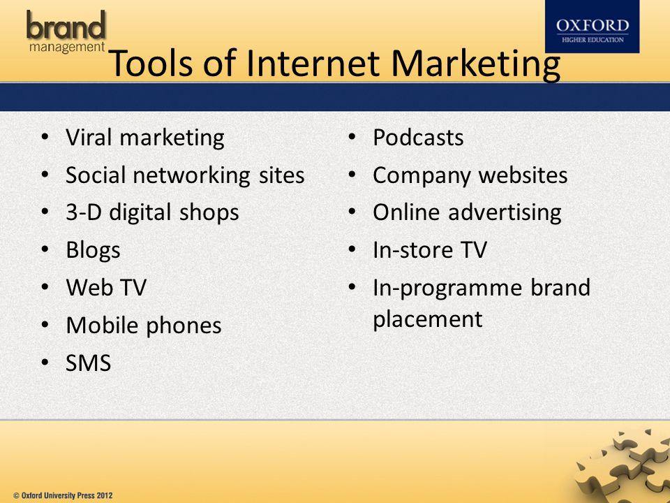Tools of Internet Marketing Viral marketing Social networking sites 3-D digital shops Blogs Web TV Mobile phones SMS Podcasts Company websites Online
