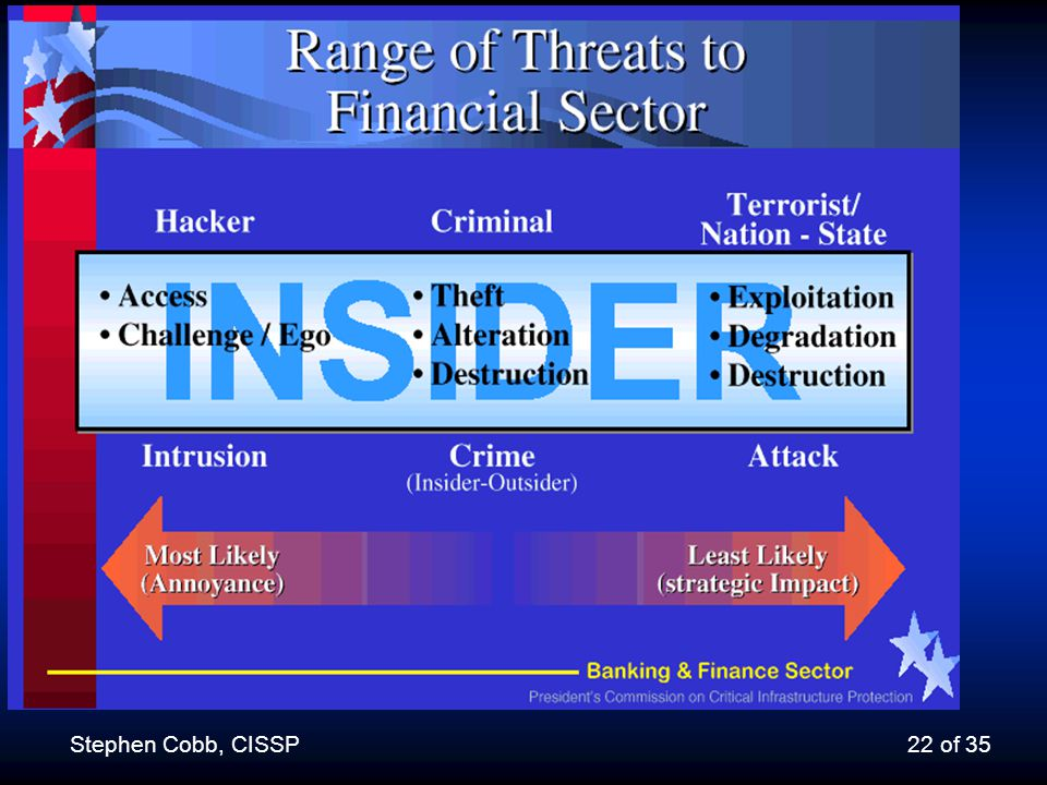 Stephen Cobb, CISSP21 of 35 This was an early version of the government's critical infrastructure protection plan, circa 1998