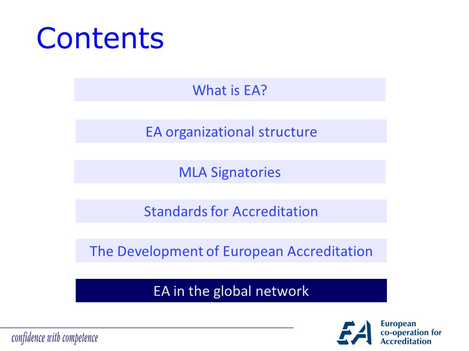Contents What is EA.