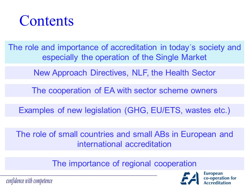 Contents The role and importance of accreditation in today´s society and especially the operation of the Single Market Examples of new legislation (GH