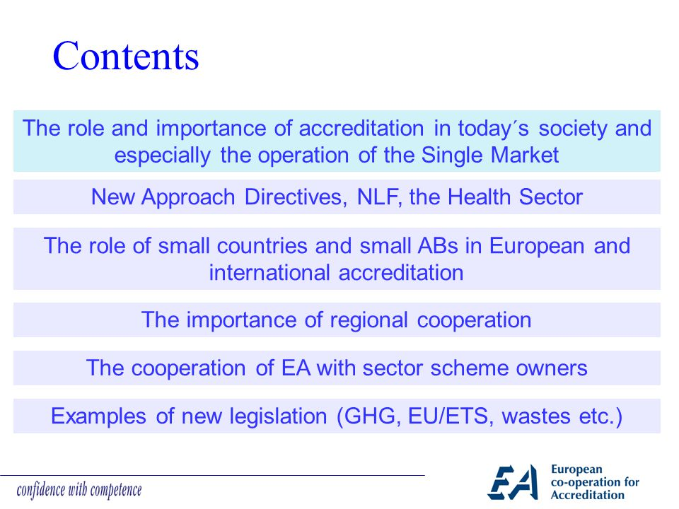 Implementation: EA  Ensure openness, transparency, equivalence and competence in its procedures  Operate a rigorous peer evaluation system  Identify and raise awareness of tools for the implementation of EU legislation  Assist in the development of sectoral schemes where requested