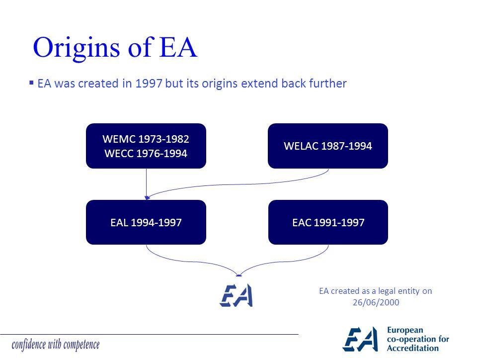 EA, a major member of ILAC and IAF ILAC 72 AB Full Members In ILAC, Full Members are MLA signatories.