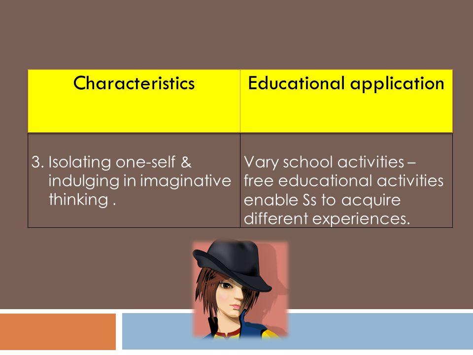 Teaching Styles  Facilitator  Student – centred.