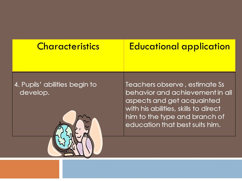 4.Pupils' abilities begin to develop.