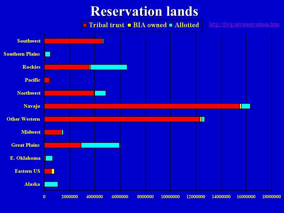 Reservation lands http://ilwg.net/reservations.htm