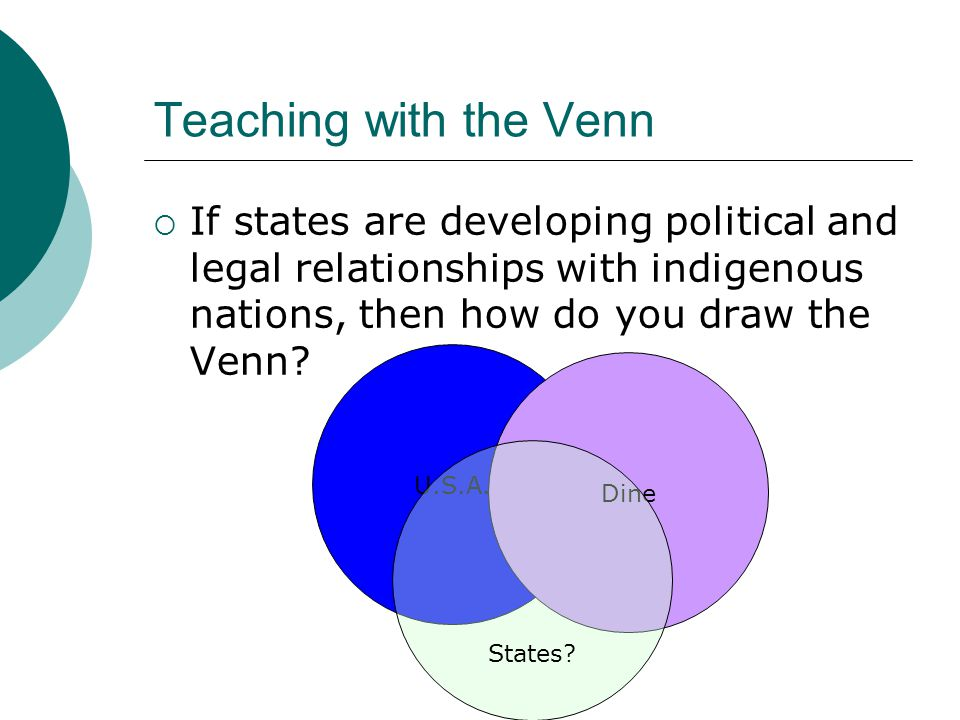 Teaching with the Venn  If states are developing political and legal relationships with indigenous nations, then how do you draw the Venn? U.S.A. Din
