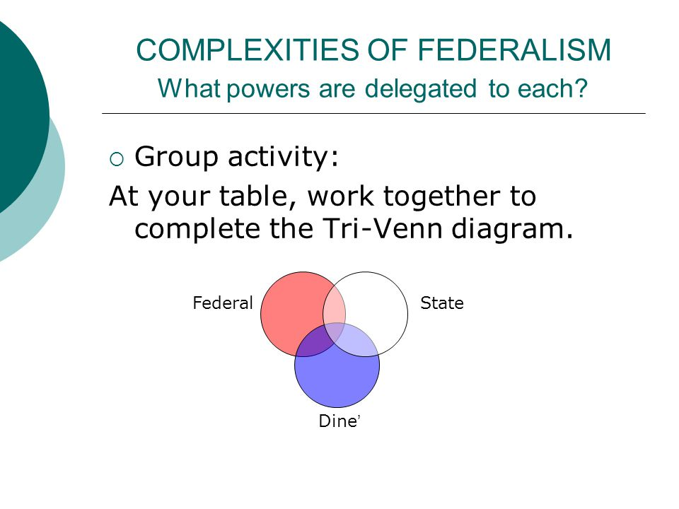 COMPLEXITIES OF FEDERALISM What powers are delegated to each?  Group activity: At your table, work together to complete the Tri-Venn diagram. Federal