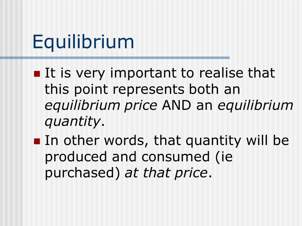 Finding Equilibrium Price Quantity Equilibrium Supply Demand